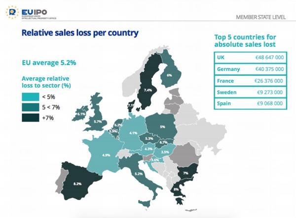 Muzička piraterija Evropu košta godišnje 190 miliona dolara